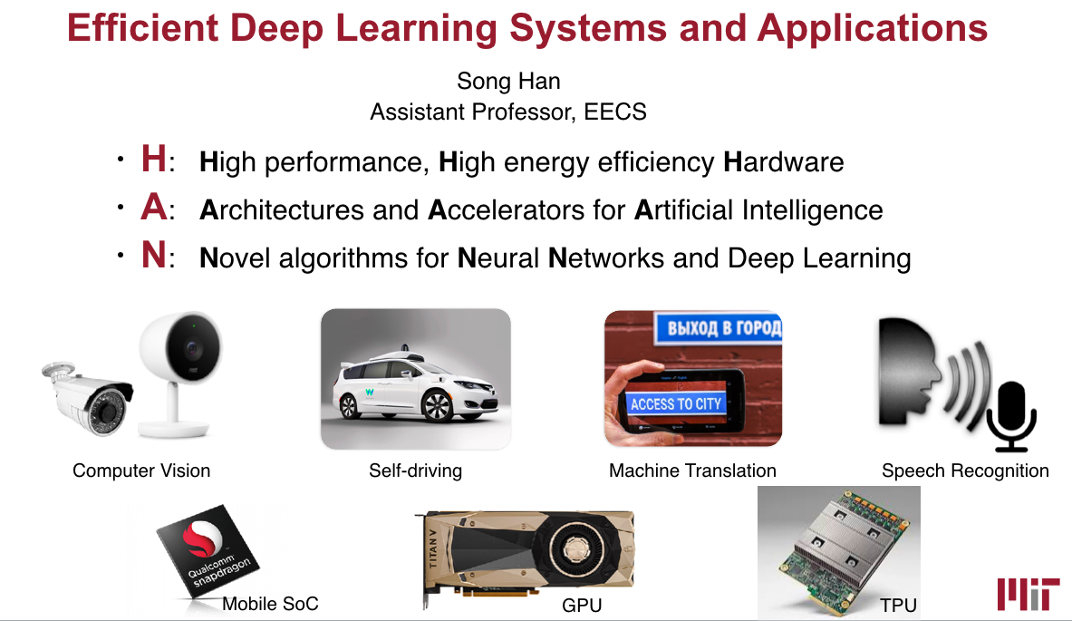 Superurop All Projects Eecs Activity Voltage Level Shifting Analog Devices Wiki Efficient Deep Learning Hardware Systems And Applications Faculty Advisor Song Han Mentors Contact E Mail Songhanmitedu